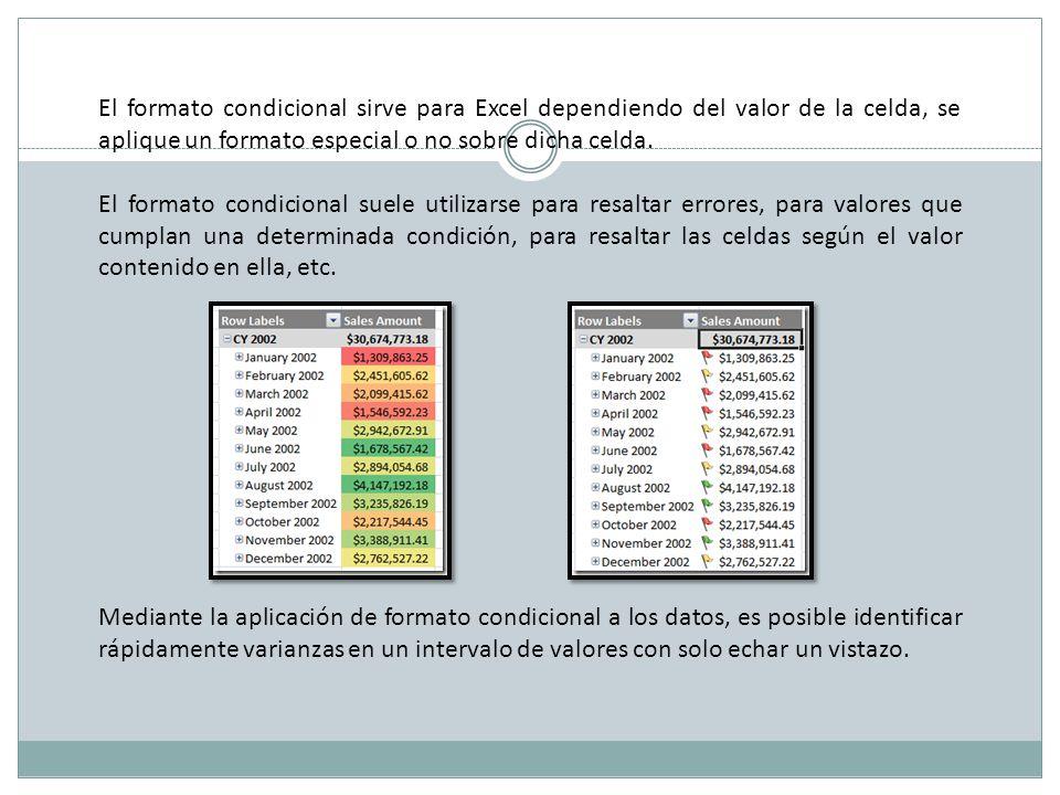 El formato condicional sirve para Excel dependiendo del valor de la celda, se aplique un formato especial o no sobre dicha celda. El formato condicion