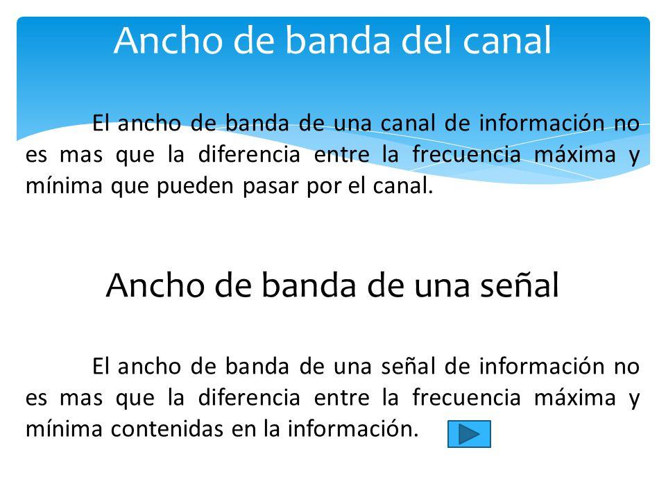 Ancho de banda del canal Ancho de banda de una señal El ancho de banda de una canal de información no es mas que la diferencia entre la frecuencia máxima y mínima que pueden pasar por el canal.