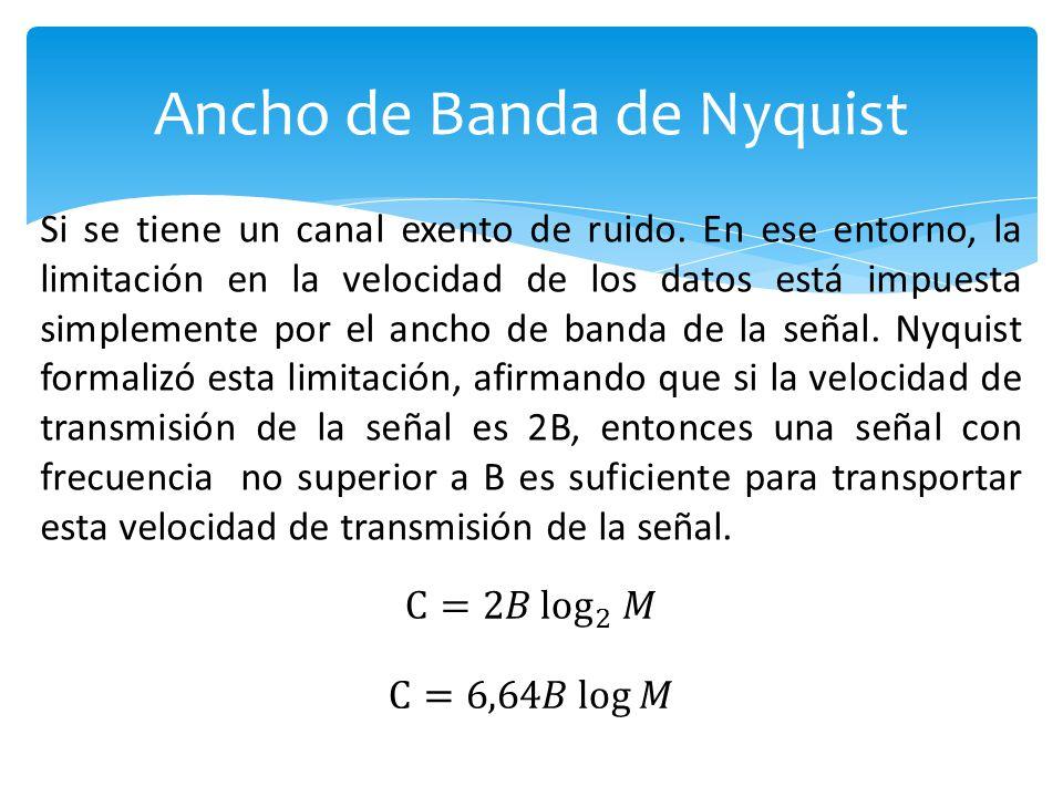 Ancho de Banda de Nyquist Si se tiene un canal exento de ruido.