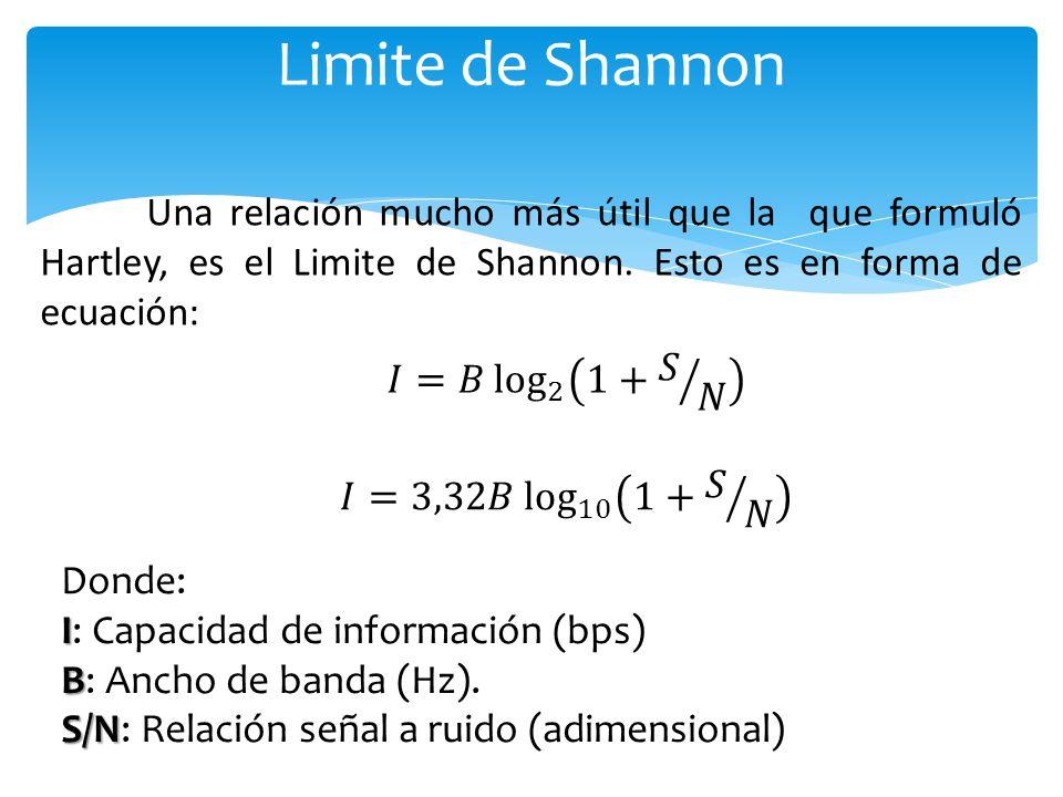 Limite de Shannon Una relación mucho más útil que la que formuló Hartley, es el Limite de Shannon.