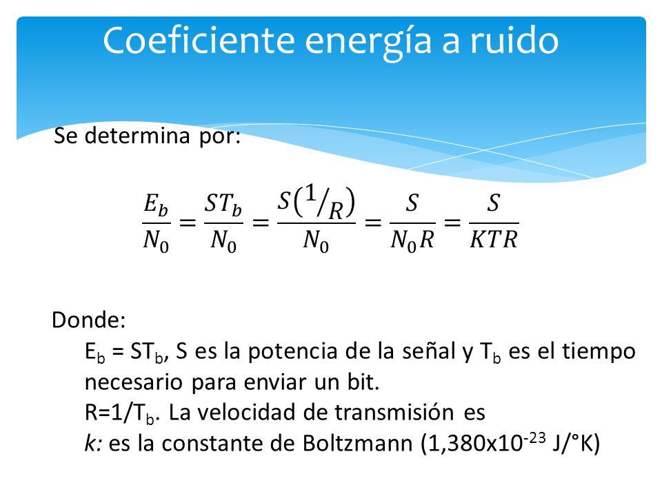 Se determina por: Coeficiente energía a ruido Donde: E b = ST b, S es la potencia de la señal y T b es el tiempo necesario para enviar un bit.