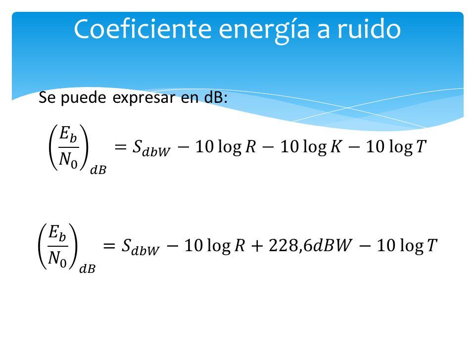 Se puede expresar en dB: Coeficiente energía a ruido