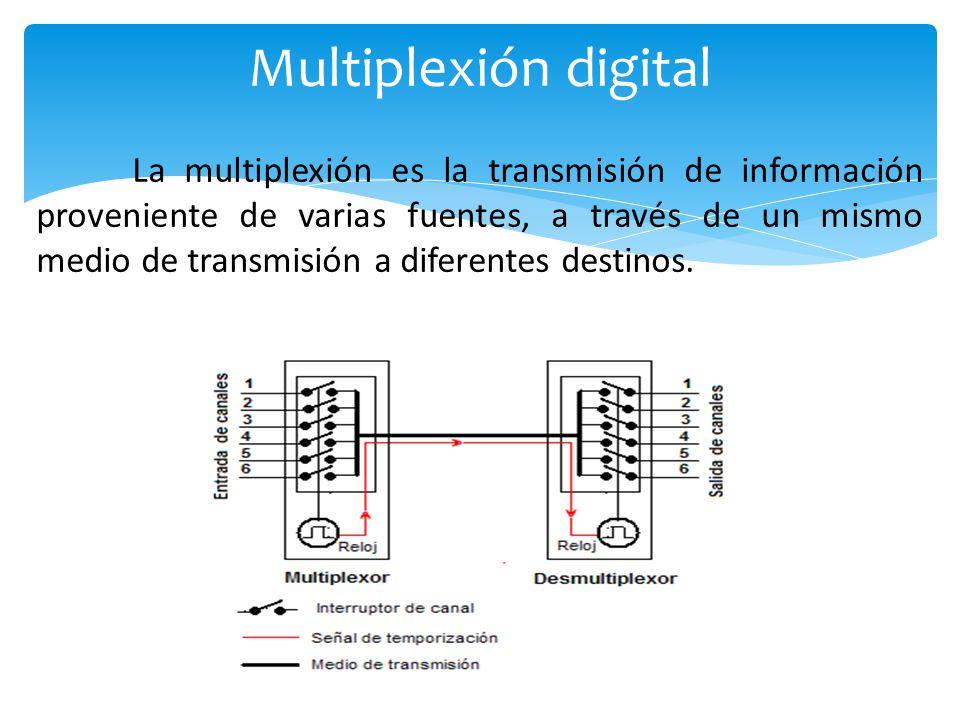 La multiplexión es la transmisión de información proveniente de varias fuentes, a través de un mismo medio de transmisión a diferentes destinos.