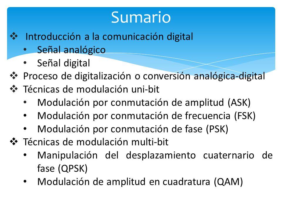 Sumario Introducción a la comunicación digital Señal analógico Señal digital Proceso de digitalización o conversión analógica-digital Técnicas de modulación uni-bit Modulación por conmutación de amplitud (ASK) Modulación por conmutación de frecuencia (FSK) Modulación por conmutación de fase (PSK) Técnicas de modulación multi-bit Manipulación del desplazamiento cuaternario de fase (QPSK) Modulación de amplitud en cuadratura (QAM)