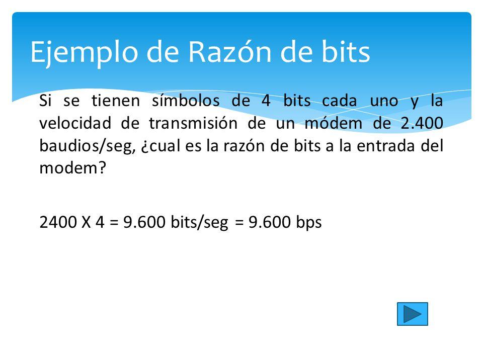 Ejemplo de Razón de bits Si se tienen símbolos de 4 bits cada uno y la velocidad de transmisión de un módem de 2.400 baudios/seg, ¿cual es la razón de bits a la entrada del modem.