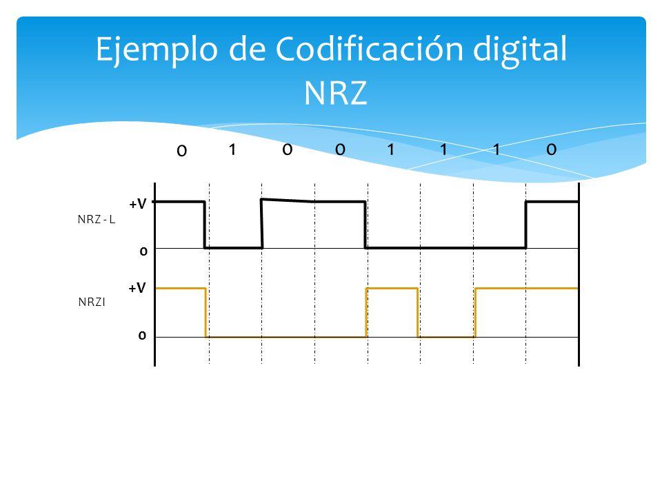 Ejemplo de Codificación digital NRZ 01 0 01110 NRZ - L NRZI +V 0 0