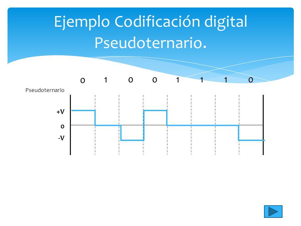 Ejemplo Codificación digital Pseudoternario. 01 0 01110 Pseudoternario +V 0 -V-V