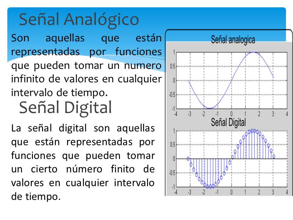 Señal Analógico Son aquellas que están representadas por funciones que pueden tomar un numero infinito de valores en cualquier intervalo de tiempo.