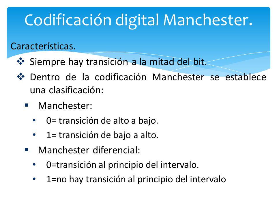 Codificación digital Manchester.Características. Siempre hay transición a la mitad del bit.