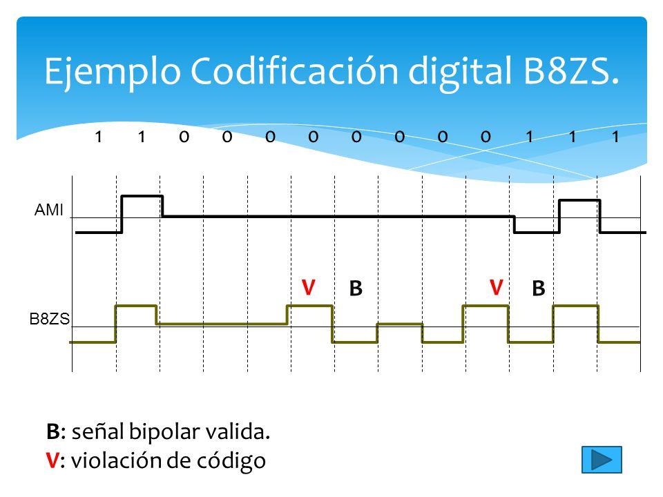 Ejemplo Codificación digital B8ZS.0110000011100 AMI B8ZS VV BB B: señal bipolar valida.