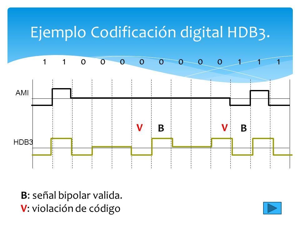 Ejemplo Codificación digital HDB3.0110000011100 AMI HDB3 B: señal bipolar valida.