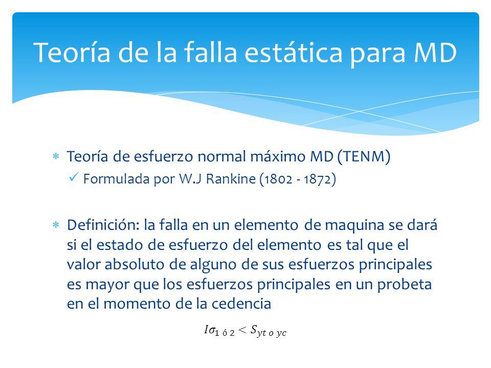Teoría de esfuerzo normal máximo MD (TENM) Formulada por W.J Rankine (1802 - 1872) Definición: la falla en un elemento de maquina se dará si el estado