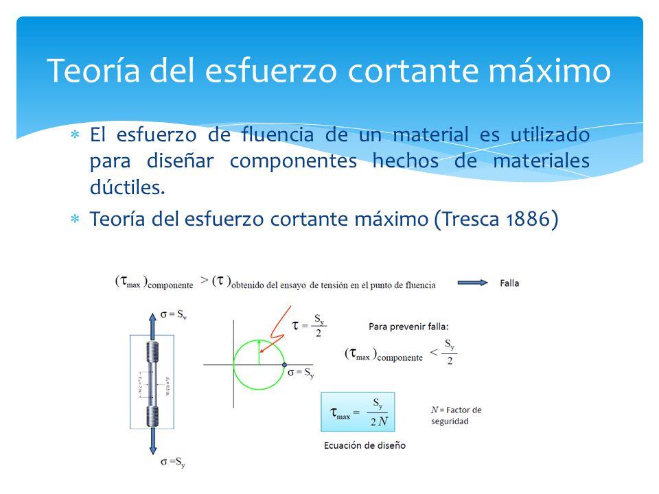 El esfuerzo de fluencia de un material es utilizado para diseñar componentes hechos de materiales dúctiles. Teoría del esfuerzo cortante máximo (Tresc