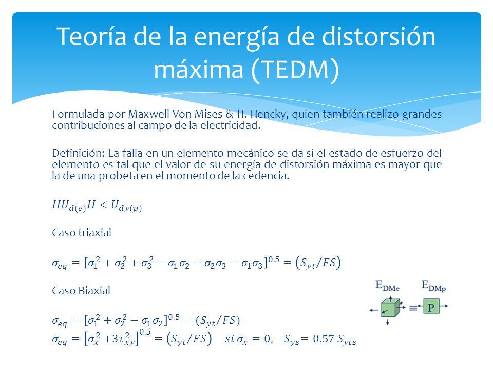 Teoría de la energía de distorsión máxima (TEDM)