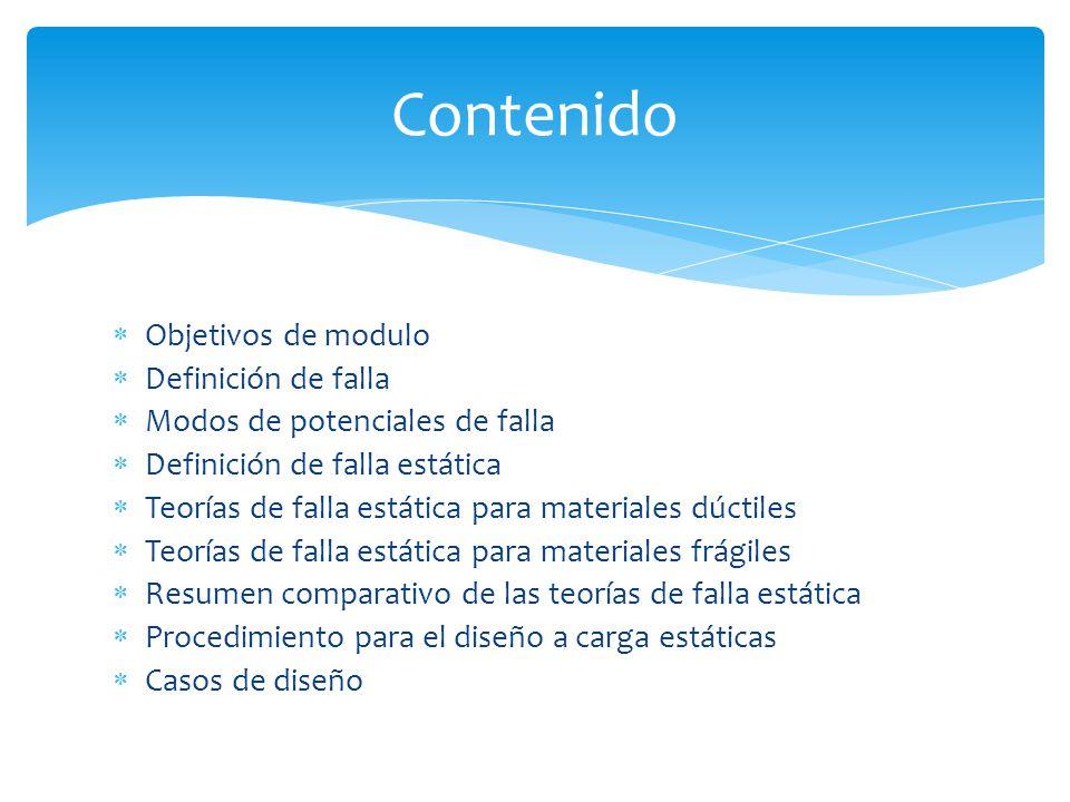 Objetivos de modulo Definición de falla Modos de potenciales de falla Definición de falla estática Teorías de falla estática para materiales dúctiles