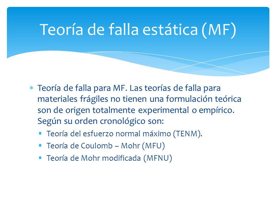 Teoría de falla para MF. Las teorías de falla para materiales frágiles no tienen una formulación teórica son de origen totalmente experimental o empír