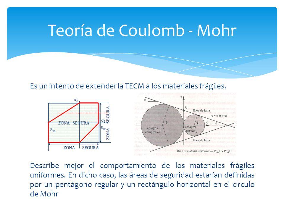 Es un intento de extender la TECM a los materiales frágiles. Describe mejor el comportamiento de los materiales frágiles uniformes. En dicho caso, las