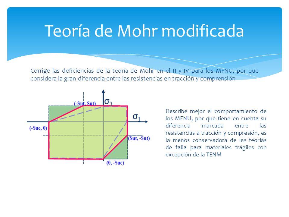 Corrige las deficiencias de la teoría de Mohr en el II y IV para los MFNU, por que considera la gran diferencia entre las resistencias en tracción y c