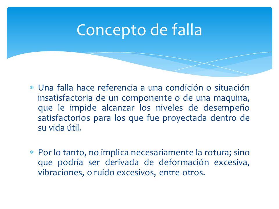 Una falla hace referencia a una condición o situación insatisfactoria de un componente o de una maquina, que le impide alcanzar los niveles de desempe