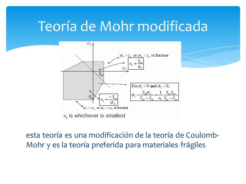 esta teoría es una modificación de la teoría de Coulomb- Mohr y es la teoría preferida para materiales frágiles Teoría de Mohr modificada