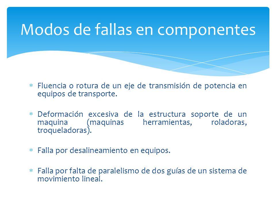 Fluencia o rotura de un eje de transmisión de potencia en equipos de transporte. Deformación excesiva de la estructura soporte de un maquina (maquinas