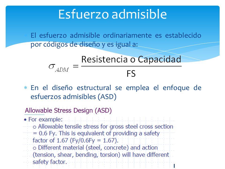 El esfuerzo admisible ordinariamente es establecido por códigos de diseño y es igual a: En el diseño estructural se emplea el enfoque de esfuerzos adm