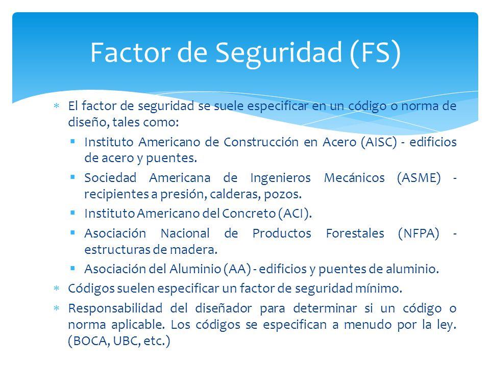 El factor de seguridad se suele especificar en un código o norma de diseño, tales como: Instituto Americano de Construcción en Acero (AISC) - edificio