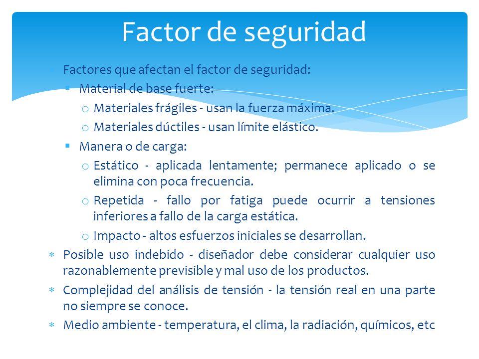 Factores que afectan el factor de seguridad: Material de base fuerte: o Materiales frágiles - usan la fuerza máxima. o Materiales dúctiles - usan lími