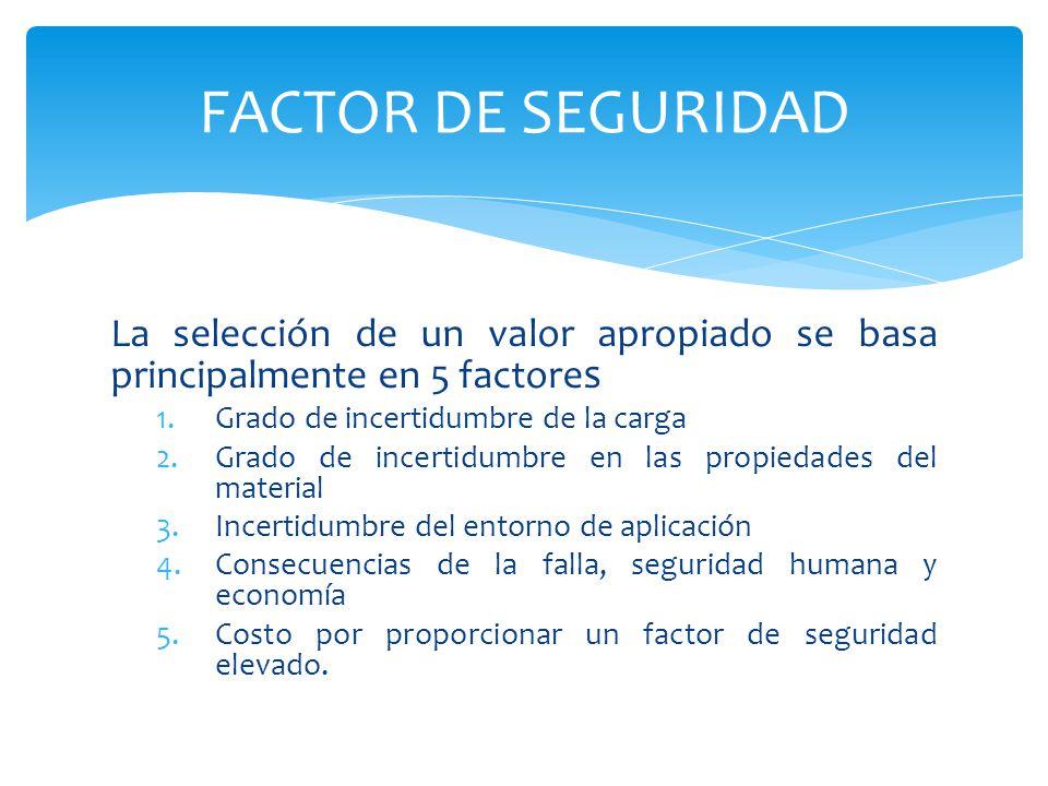 La selección de un valor apropiado se basa principalmente en 5 factore s 1.Grado de incertidumbre de la carga 2.Grado de incertidumbre en las propieda