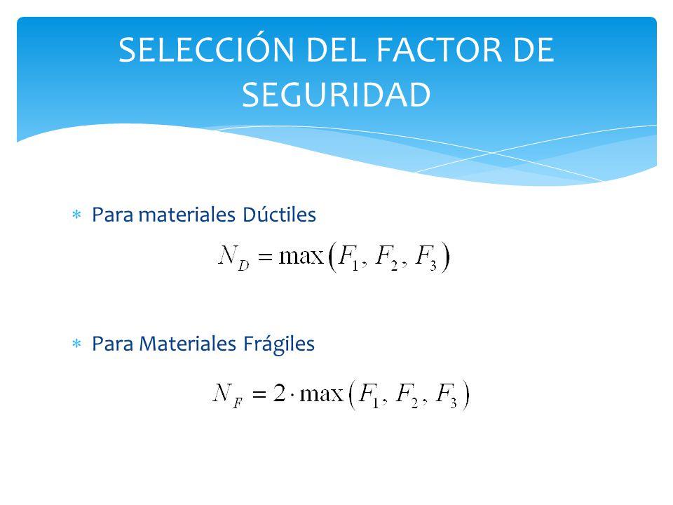 Para materiales Dúctiles Para Materiales Frágiles SELECCIÓN DEL FACTOR DE SEGURIDAD