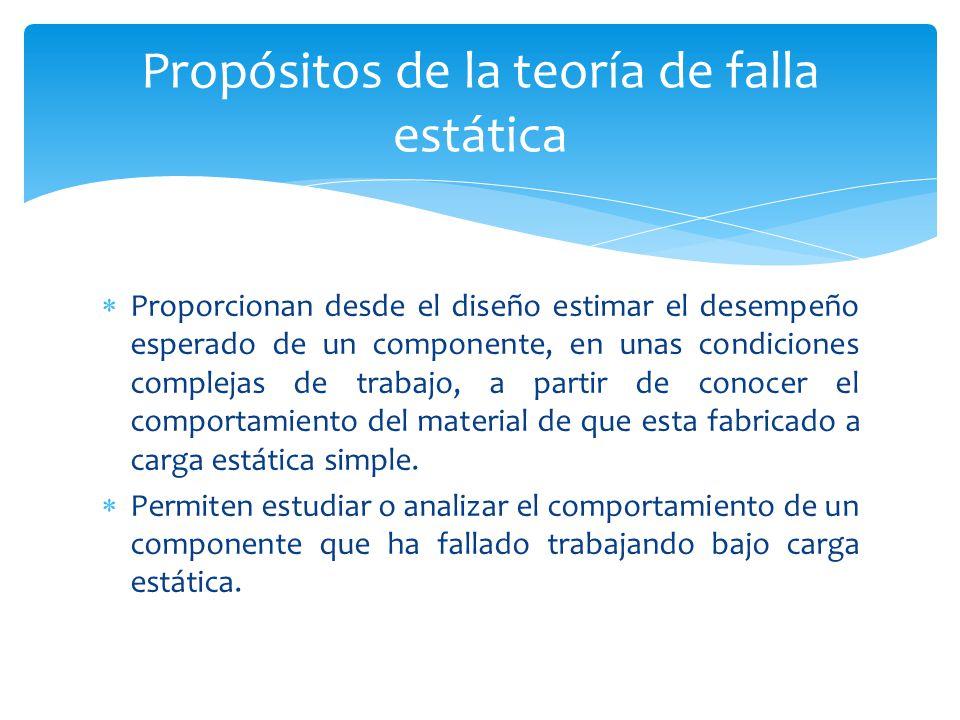 Proporcionan desde el diseño estimar el desempeño esperado de un componente, en unas condiciones complejas de trabajo, a partir de conocer el comporta