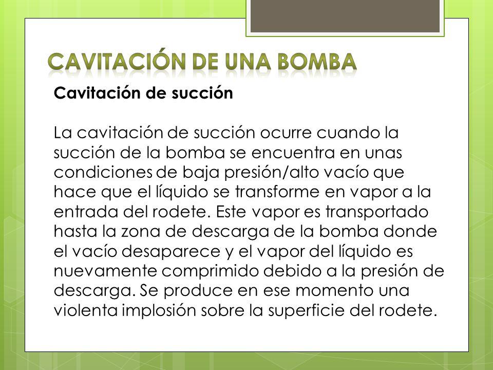 Cavitación de succión La cavitación de succión ocurre cuando la succión de la bomba se encuentra en unas condiciones de baja presión/alto vacío que ha