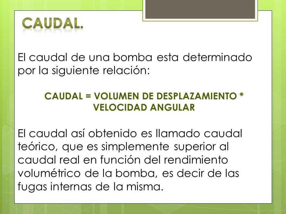 El caudal de una bomba esta determinado por la siguiente relación: CAUDAL = VOLUMEN DE DESPLAZAMIENTO * VELOCIDAD ANGULAR El caudal así obtenido es ll