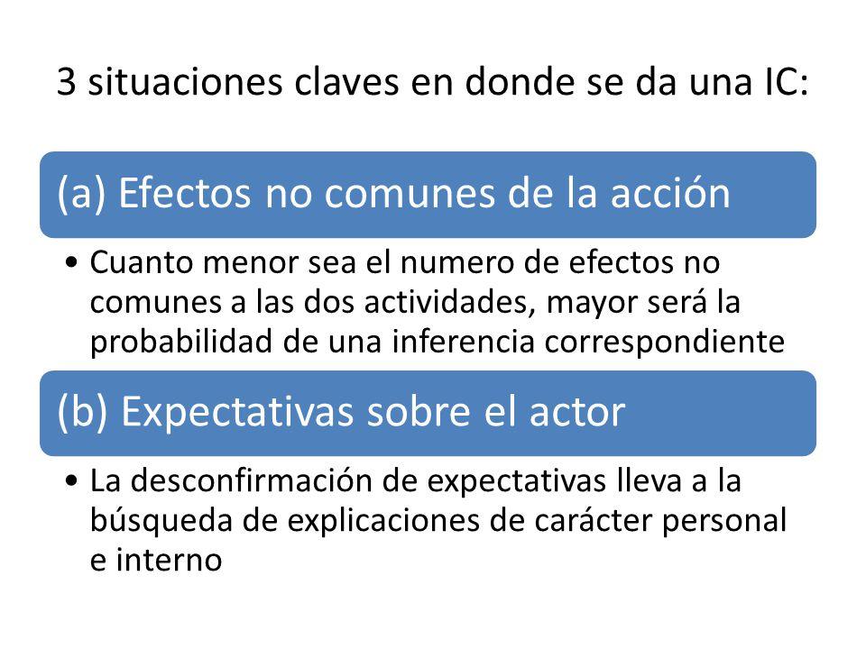 3 situaciones claves en donde se da una IC: (a) Efectos no comunes de la acción Cuanto menor sea el numero de efectos no comunes a las dos actividades