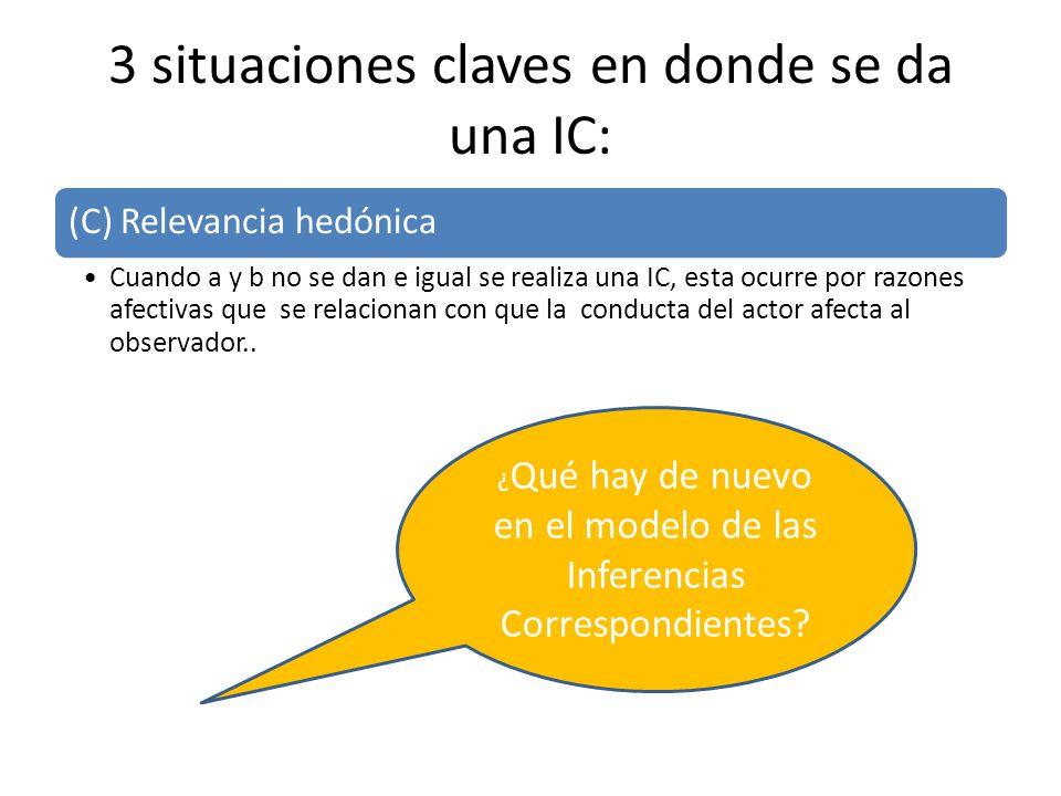 3 situaciones claves en donde se da una IC: (C) Relevancia hedónica Cuando a y b no se dan e igual se realiza una IC, esta ocurre por razones afectiva
