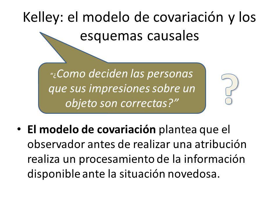 Kelley: el modelo de covariación y los esquemas causales El modelo de covariación plantea que el observador antes de realizar una atribución realiza u