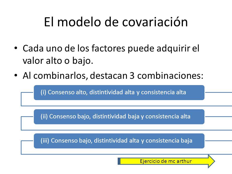 El modelo de covariación Cada uno de los factores puede adquirir el valor alto o bajo. Al combinarlos, destacan 3 combinaciones: (i) Consenso alto, di