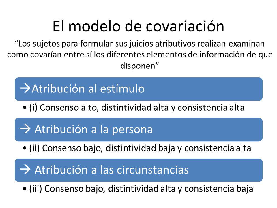 El modelo de covariación Los sujetos para formular sus juicios atributivos realizan examinan como covarían entre sí los diferentes elementos de inform