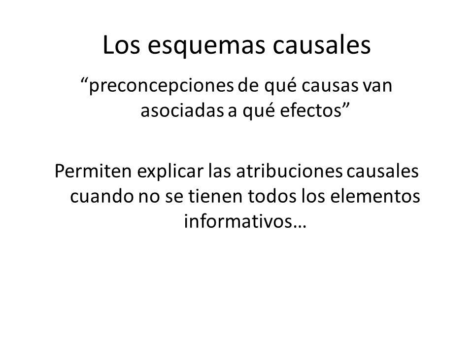 Los esquemas causales preconcepciones de qué causas van asociadas a qué efectos Permiten explicar las atribuciones causales cuando no se tienen todos