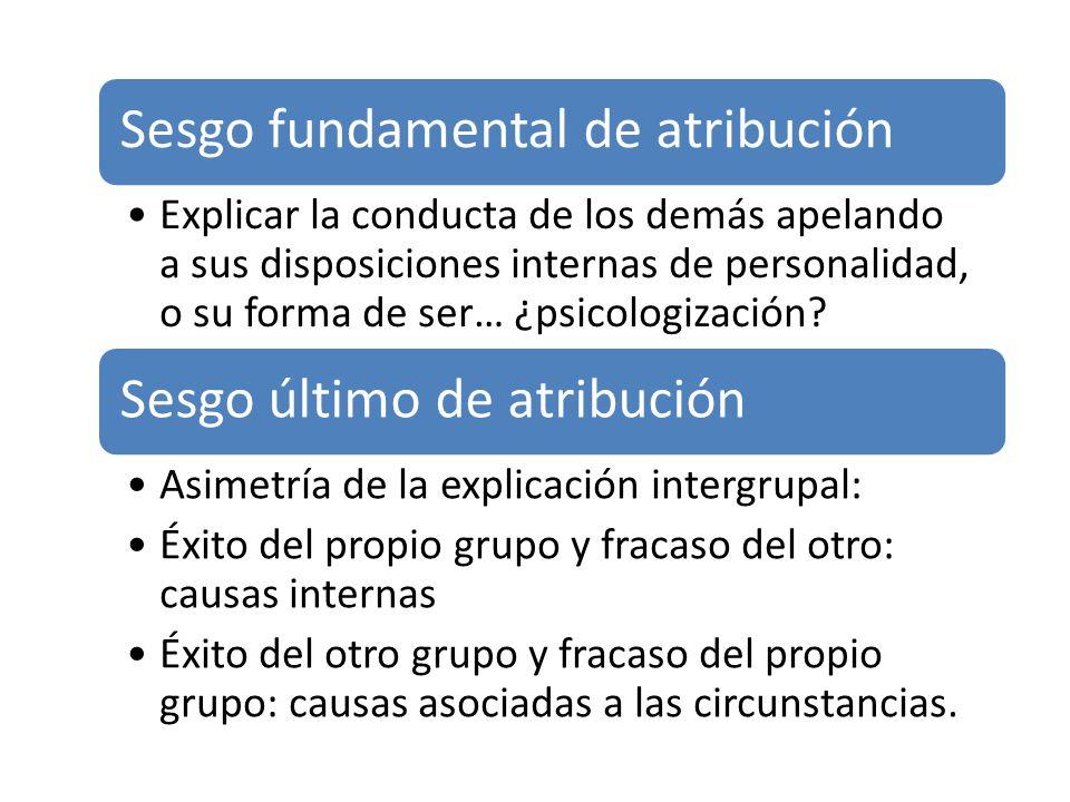 Sesgo fundamental de atribución Explicar la conducta de los demás apelando a sus disposiciones internas de personalidad, o su forma de ser… ¿psicologi