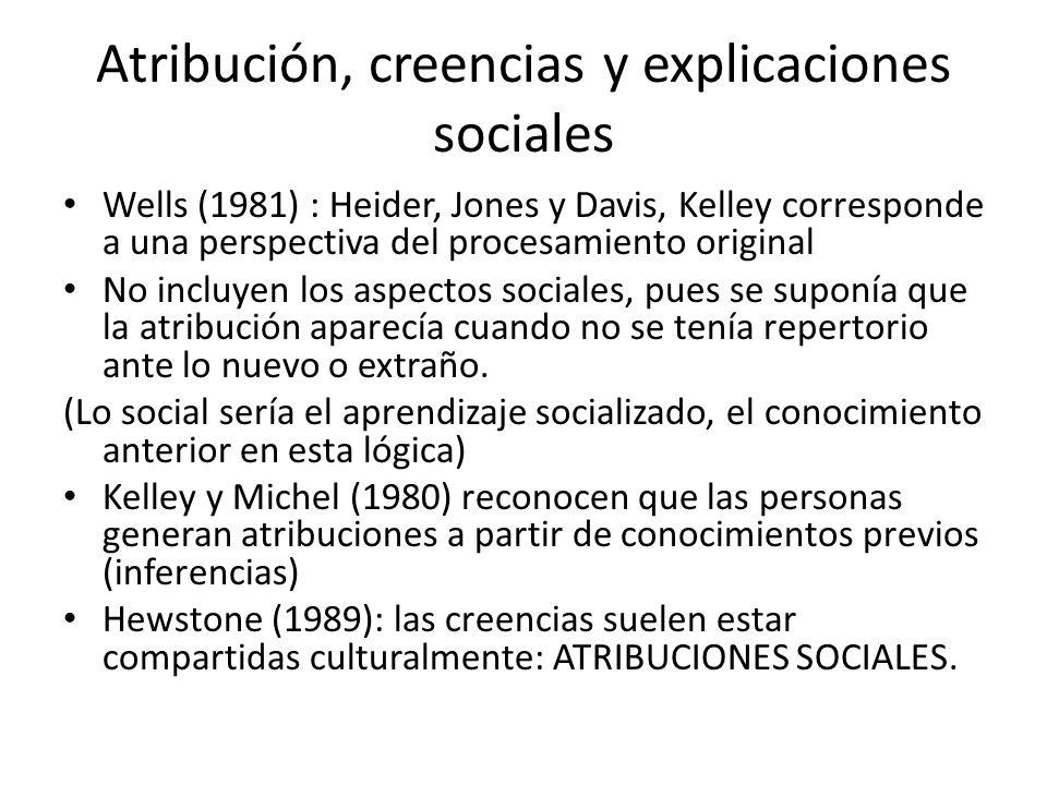 Atribución, creencias y explicaciones sociales Wells (1981) : Heider, Jones y Davis, Kelley corresponde a una perspectiva del procesamiento original N