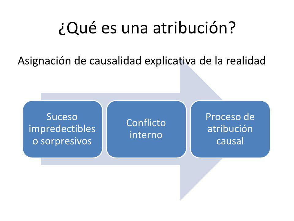Suceso impredectibles o sorpresivos Conflicto interno Proceso de atribución causal ¿Qué es una atribución? Asignación de causalidad explicativa de la