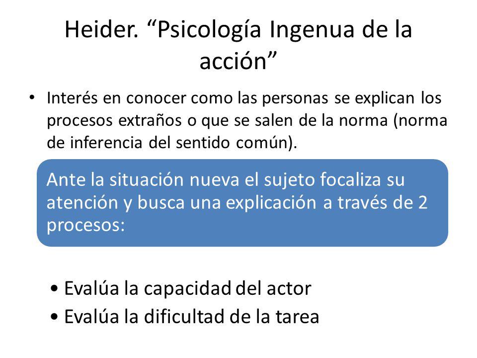 Heider. Psicología Ingenua de la acción Interés en conocer como las personas se explican los procesos extraños o que se salen de la norma (norma de in