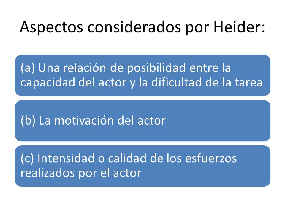 Aspectos considerados por Heider: (a) Una relación de posibilidad entre la capacidad del actor y la dificultad de la tarea (b) La motivación del actor