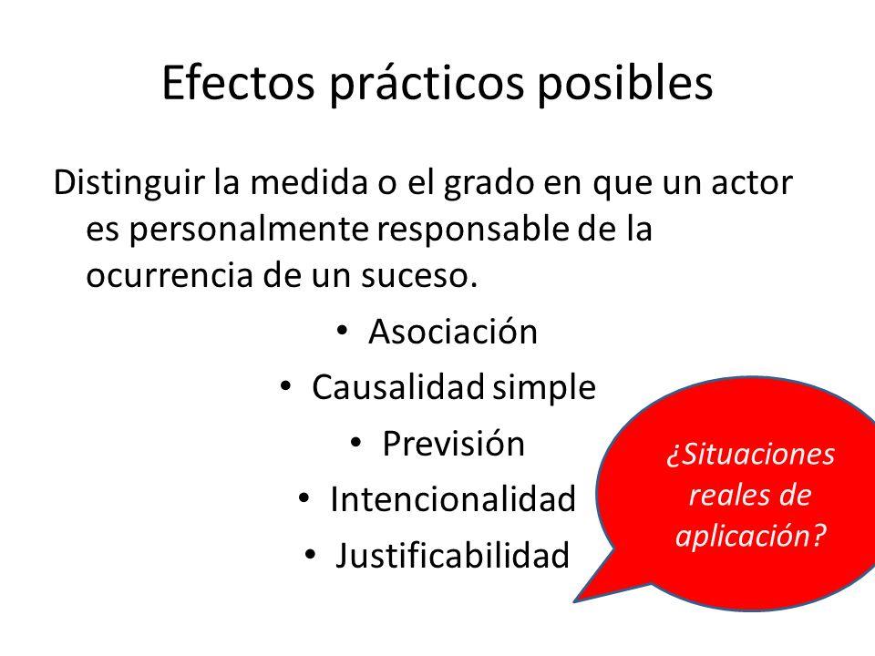 Efectos prácticos posibles Distinguir la medida o el grado en que un actor es personalmente responsable de la ocurrencia de un suceso. Asociación Caus