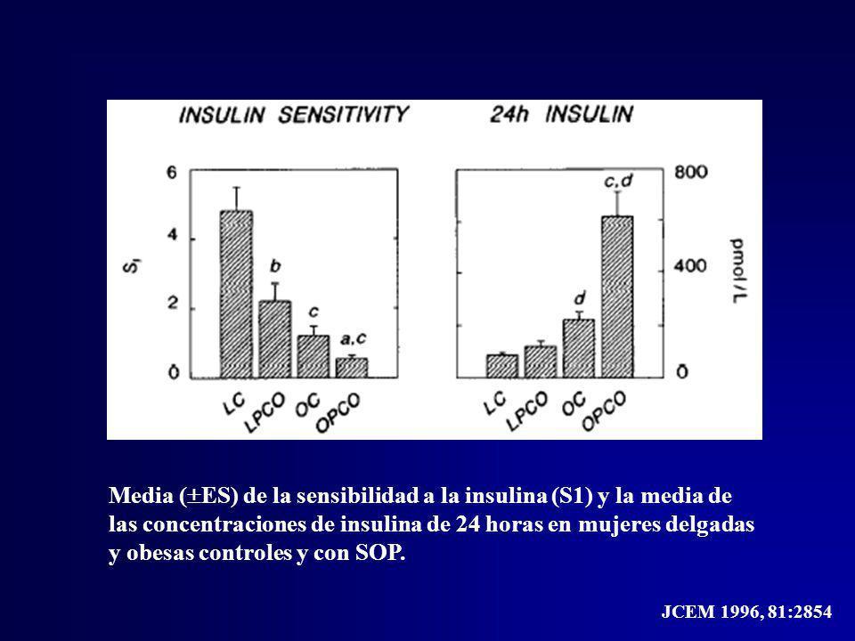 JCEM 1996, 81:2854 Media ( ES) de la sensibilidad a la insulina (S1) y la media de las concentraciones de insulina de 24 horas en mujeres delgadas y o