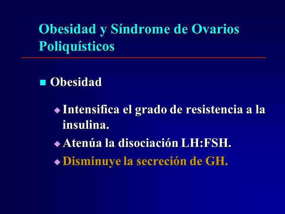 Obesidad y Síndrome de Ovarios Poliquísticos Obesidad Obesidad Intensifica el grado de resistencia a la insulina. Intensifica el grado de resistencia