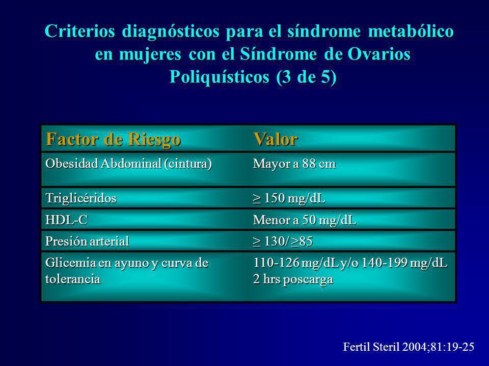 Factor de Riesgo Valor Obesidad Abdominal (cintura) Mayor a 88 cm Triglicéridos 150 mg/dL 150 mg/dL HDL-C Menor a 50 mg/dL Presión arterial 130/ 85 13