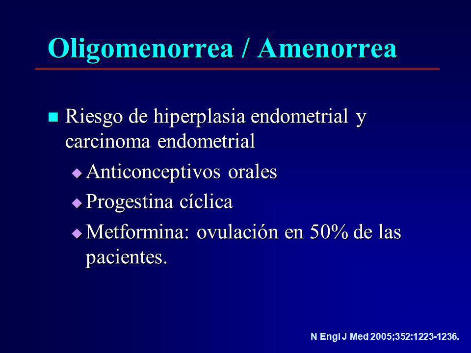 Oligomenorrea / Amenorrea Riesgo de hiperplasia endometrial y carcinoma endometrial Riesgo de hiperplasia endometrial y carcinoma endometrial Anticonc