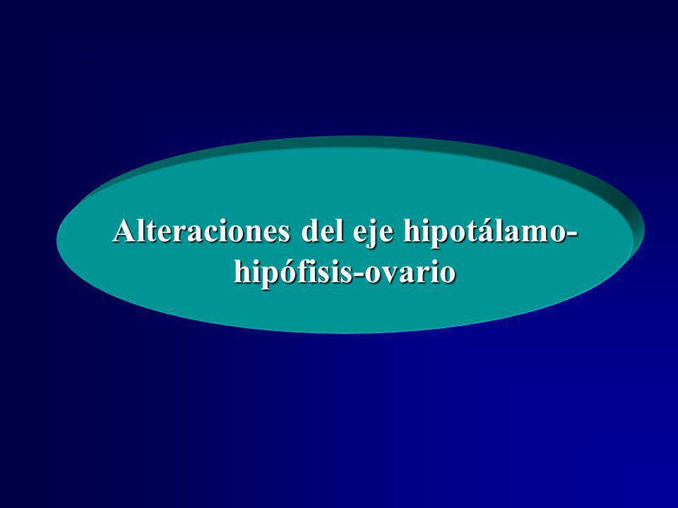 Alteraciones del eje hipotálamo- hipófisis-ovario